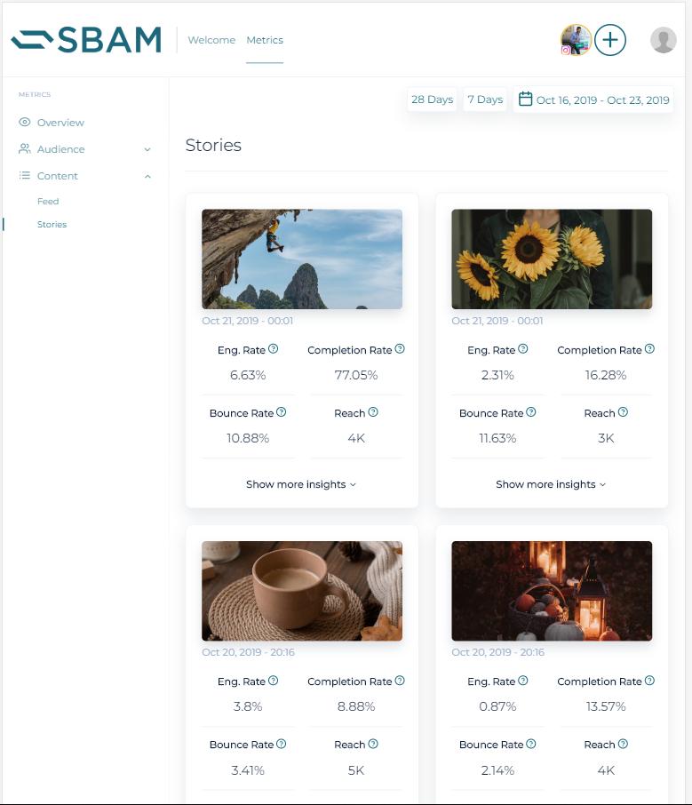 Sbam stories metrics