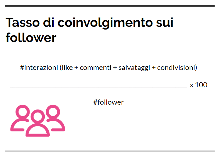 calcolare l'engagement rate sui follower