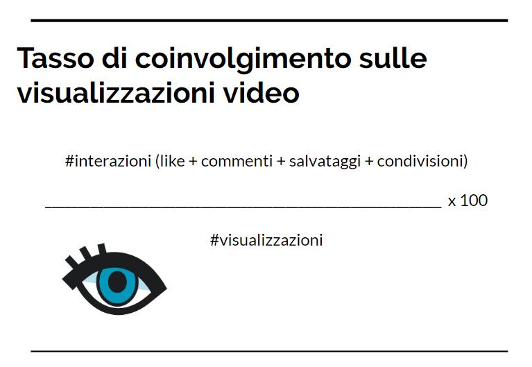 calcolare l'engagement rate sulle visualizzazioni video